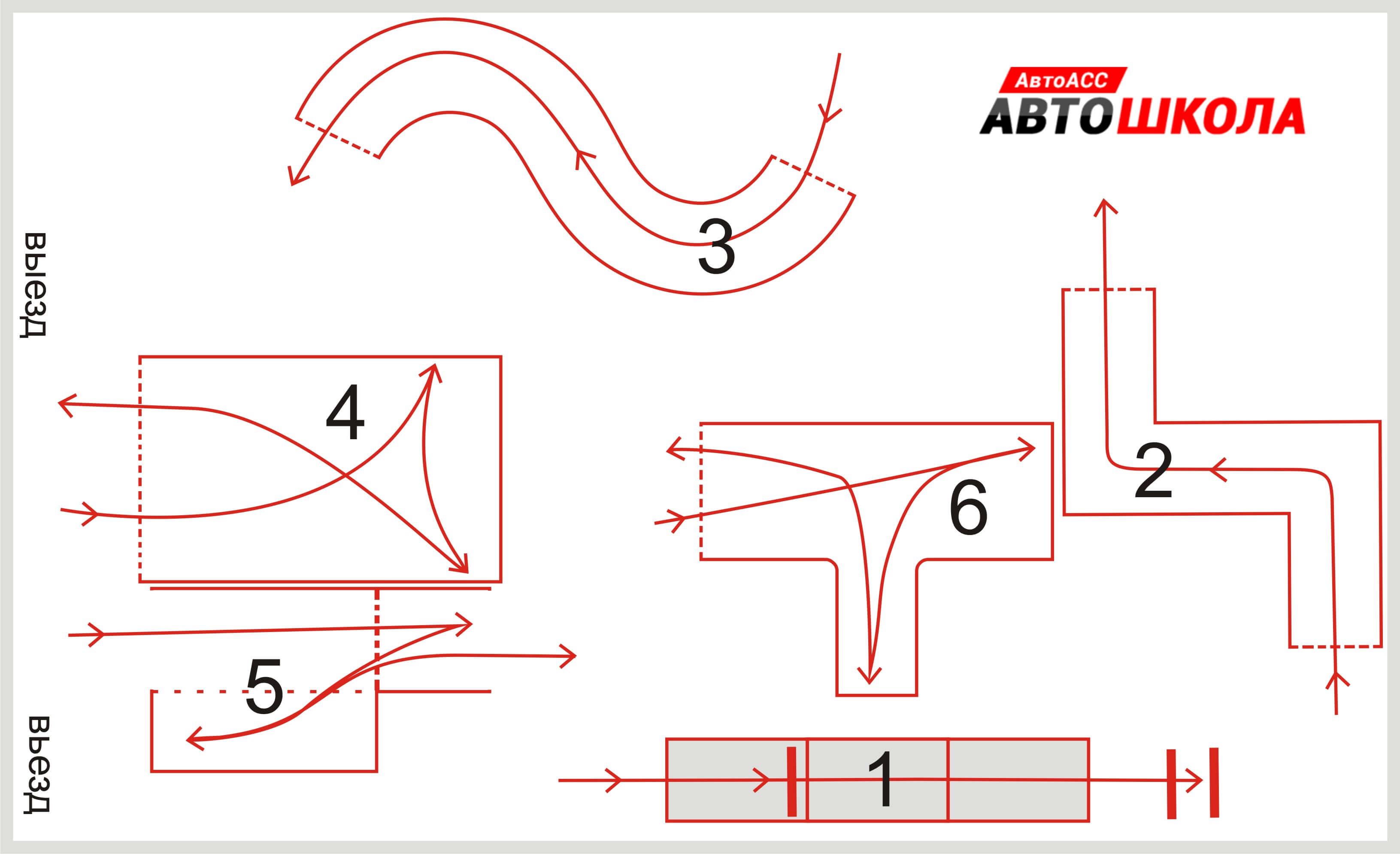 схема элементов площадки автодром